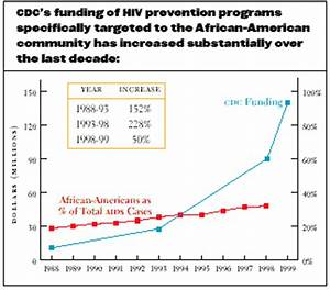 HIV Prevention: Now More Than Ever - HIV Prevention ...