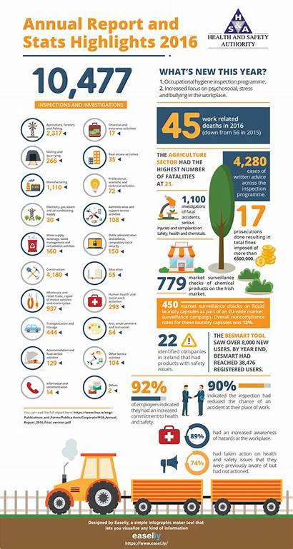Infographic Report Example Annual Infographics Marketing Template