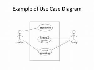 Use Case Diagrams Damian Gordon