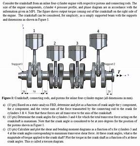 Consider The Crankshaft From An Inline Four