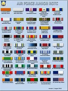 Navy Counselor Afjrotc Awards Decorations