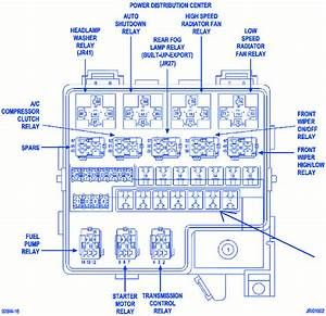 Chrysler Sebring 2006 Distribution Fuse Box  Block Circuit Breaker Diagram