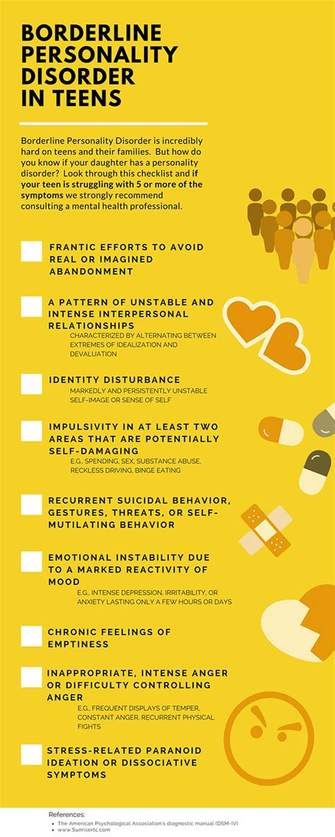 Treating Borderline Personality Disorder In Teens. Rest Room Signs. Pretty Word Signs Of Stroke. Playground Signs Of Stroke. Moms Signs. Cafe Paris Signs Of Stroke. Doctor Signs. Dec Signs Of Stroke. Arcade Signs Of Stroke