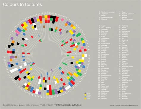 what is the best color in the world what colors in different cultures daily infographic