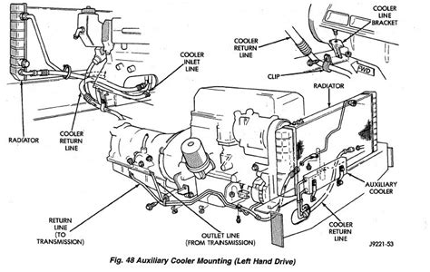 84 J10 V8 Jeep Wiring Diagram by Pic Transmission Cooler Lines Diagram Chart Jeep