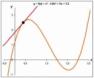 Tangente Berechnen Mit Punkt : exponentialfunktionen aufgaben ~ Themetempest.com Abrechnung