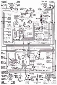Handlebar Wiring Diagrams General