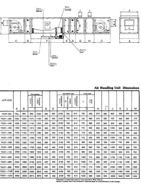 Ducane Furnace Wiring Diagram Free Engine Image