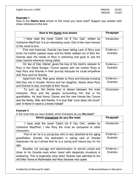 essay letter format spm
