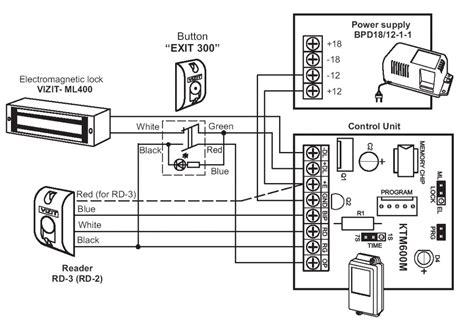 lenel access wiring diagram