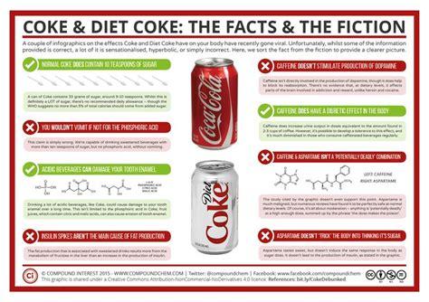 coke diet coke  facts   fiction food health