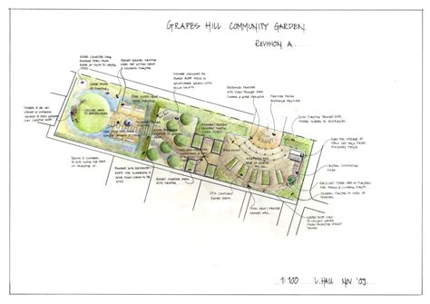 community garden plan home landscaping