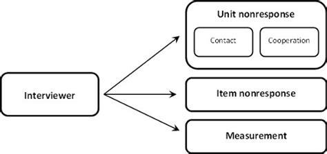 Dspace thesis thapar online shop business plan pdf medical school essay writing services literature survey of home automation