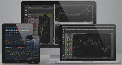 best forex trading platform 2016 oanda fxtradeforex trading platforms forex trading