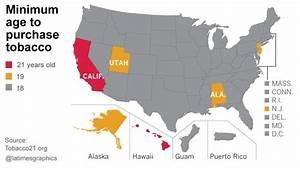 D u i california