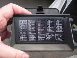 similiar 2007 nissan frontier fuse box keywords 2007 nissan titan fuse box diagram on nissan frontier fuse box