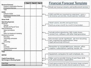 Pro Forma Financial Statement Template Excel Pro Forma Sales Forecast Template Fresh Financial