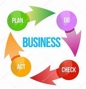 Business Plan Cycle Diagram  U2014 Stock Photo  U00a9 Alexmillos