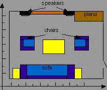 Umd Physics Help Desk by Activity Based Physics Thinking Problems In Oscillations