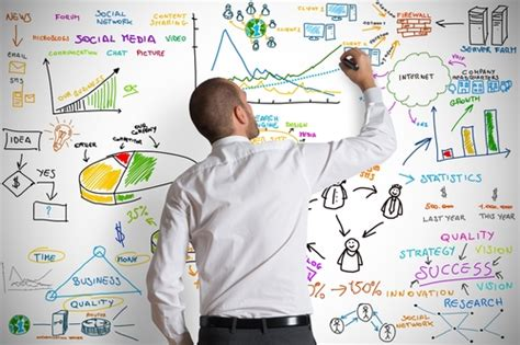 Business Marketing by Small Business Marketing 101 Easy Ways To Grow Your