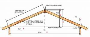 Knowingcyrille  Patio Rafter Layout