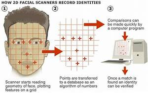 Is Your Face The Future Of Patient Identification