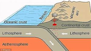 Mystery Solved Of How Earth U0026 39 S Tectonic Plates Move Solved