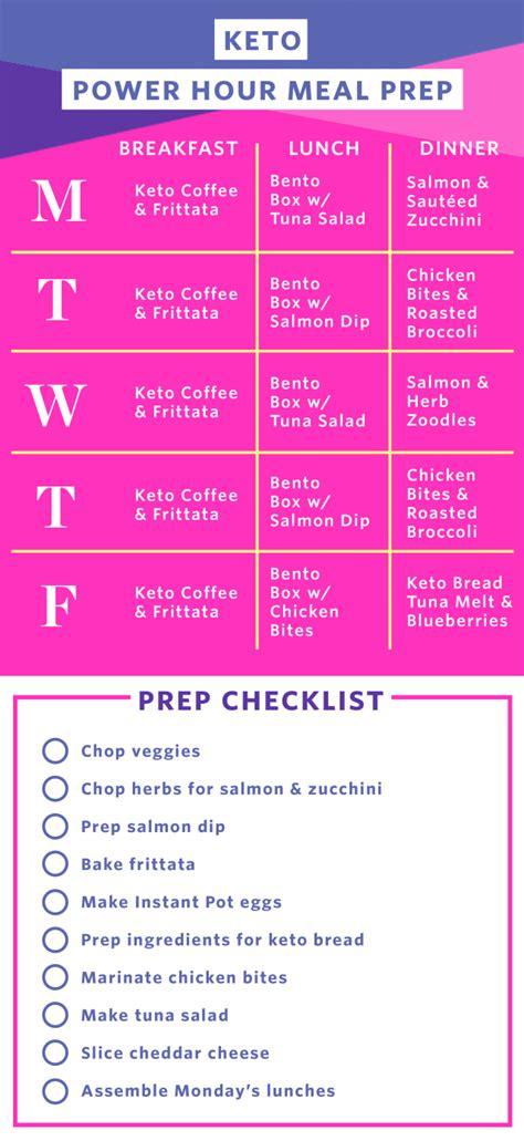 meal prep plan  week  easy keto meals meal prep
