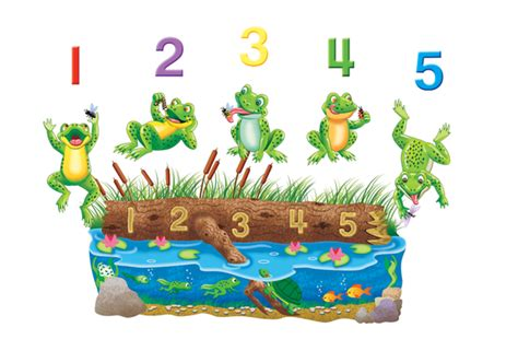teacher lesson plan template five speckled frogs music rhapsody