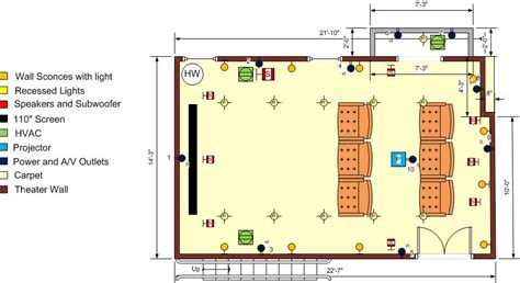 home theater floor plan image result for http hometheatershack com