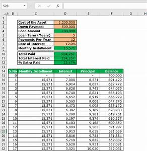 Loan Repayment Template Excel Excel Mortgage Calculator Formula Loan Payment