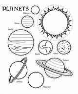 Solar Coloring System Sheets Printable Pages Worksheets Planets Planet Cut Space Activity Printables Worksheet Outs Sun Templates Printout Activities Paste sketch template