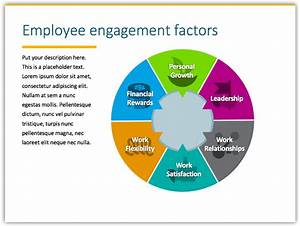 Presenting Hr And Employee Engagement Topics  Powerpoint