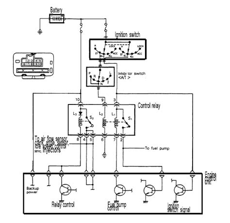 2002 Mitsubishi Eclipse Wire Diagram by Opel Corsa Coil Pack Wiring Diagram Auto Electrical