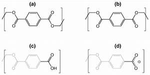 Pet Chemical Structure  Shown Are The Chemical Structure