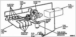73 Fuel System Diagram