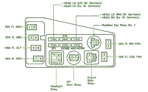 2008 Tacoma Fuse Box Diagram by 2010 Tacoma Fuse Box Diagram