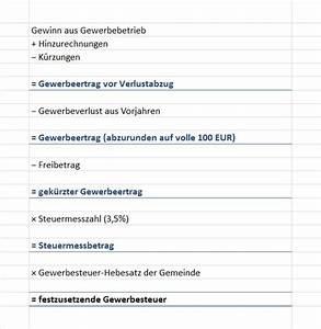 Einkommensteuer Berechnen Formel : die gewerbesteuer basiswissen berechnung ~ Themetempest.com Abrechnung