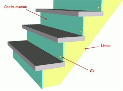 l origine du grincement d escalier en bois et rem 232 de