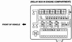 2012 Mitsubishi Lancer Fuse Box Diagram : have a 2002 mits lancer that keeps blowing the engine ~ A.2002-acura-tl-radio.info Haus und Dekorationen
