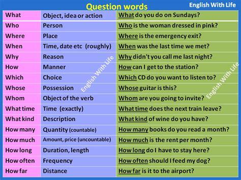Question Words  Vocabulary Home