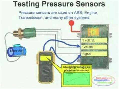 3 wire oil diagram wiring diagram