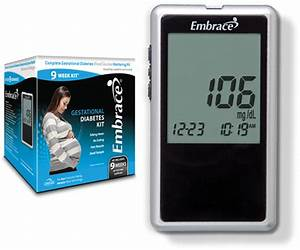Gestational Diabetes Monitoring Kits