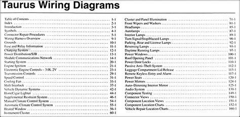 2004 Ford Tauru Se Wiring Diagram by 2006 2007 Ford Taurus Wiring Diagrams Manual Original
