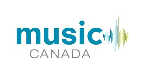 Term Extension Benefits Canadian Artists, Music Companies