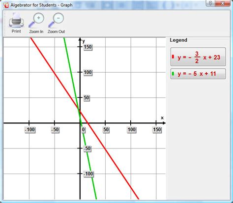 system  linear equations