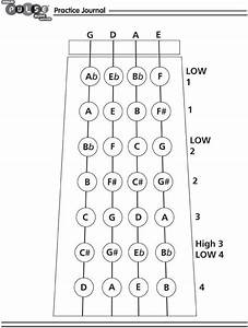 Banjo Finger Chart Violin Finger Placement Teaching Tools Pinterest Books