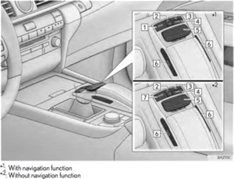 ls that turn on by touch 28 images 2010 lexus ls460 sport review test drive how to hack