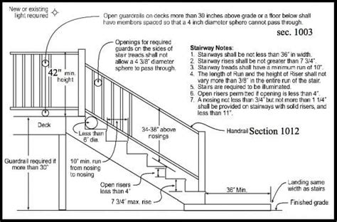 deck railing code requirements    images
