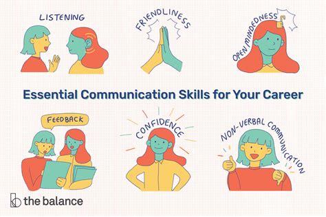 communication skills  workplace success